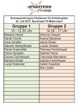 Gruppeneinteilung_Sommerpruefung_2017